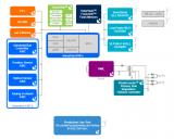 Dialog芯片可创建可编程逻辑控制器应用方案