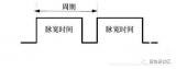 PWM的原理、频率与占空比详解