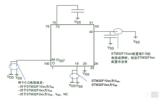STM32F427xx和STM32F429xx的数据手册免费下载