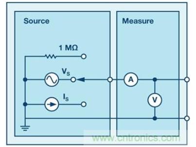 验证电阻网络的分压和分流特性实验方案