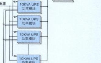POWER+模块UPS电源的技术特征和应用研究