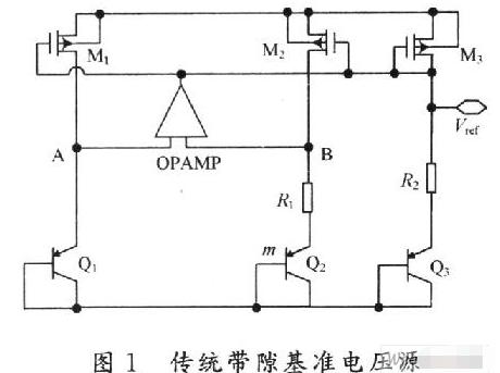 基于新型二阶曲率补偿方法实现基准电压源的设计