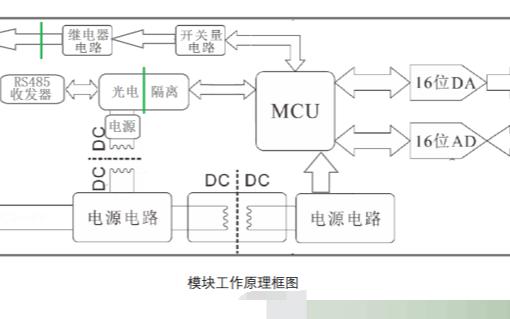 MDA-2230K混合型数据采集器的数据手册免费下载