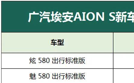 广汽新能源旗下埃安AION S两款新增车型上市