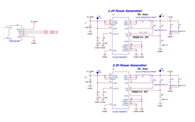 XILINX的XC6SLX25核心板和STM32F20X单片机的原理图和PCB源文件
