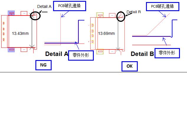 PCB焊盘设计规范标准详细概述