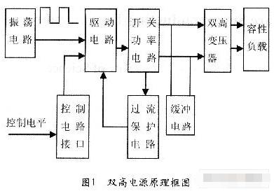基于脉宽调制器和均流技术实现高频高压电源的设计