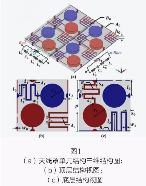 5G通信天線系統中電磁兼容解決方案
