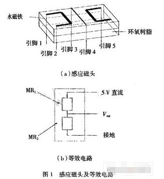 基于InSb-In磁敏电阻器实现锑化铟电流传感器的设计及应用