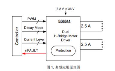 SS8841两通道H桥驱动芯片的数据手册免费下载