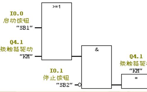 西门子S7-300PLC编程语言学习课件免费下载