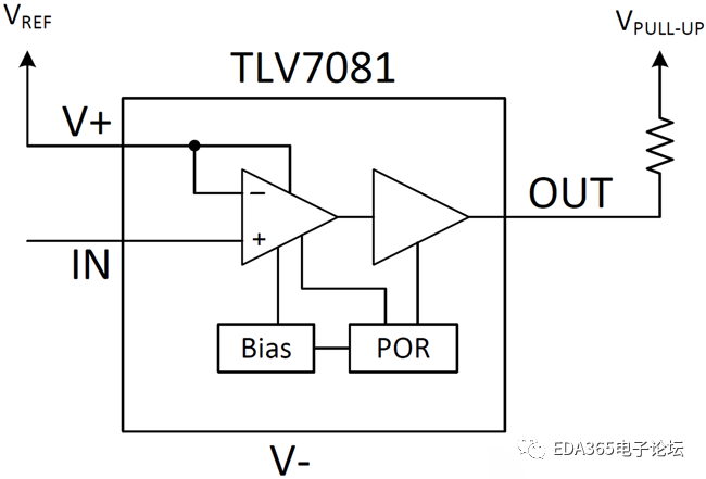 如何用最小的器件缩小PCB板空间?