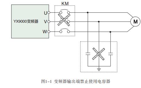 YX9000系列高性能矢量变频器的用户手册免费下载