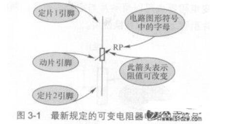 可变电阻器的图形符号