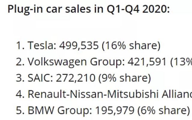 丰田能否掀起氢燃料电池的新浪潮?