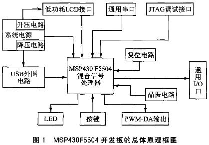 MSP430设计实例  MSP430F5504的USB混合信号处理器设计广播系统