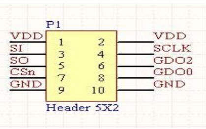 RF1100SE无线模块开发指南免费下载