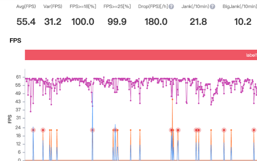 小米10超频实测:性能提升明显