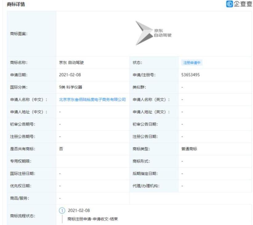 京东关联公司近日注册了京东自动驾驶商标
