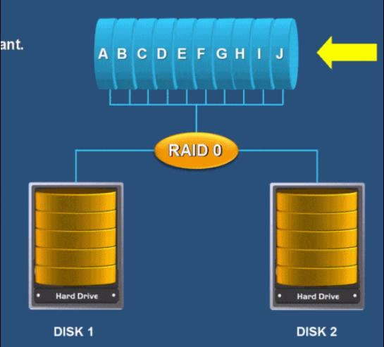 RAID磁盘阵列的DIY使用方法和基础知识