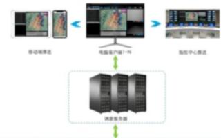 无人机侦测设备的技术原理及应用商机