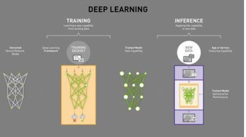 什么是人工智能芯片 AI芯片的重要性分析