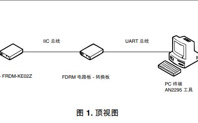 Kinetis E系列上的I2C引导加载程序设计