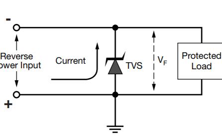 汽車電子保護用瞬態電壓抑制器