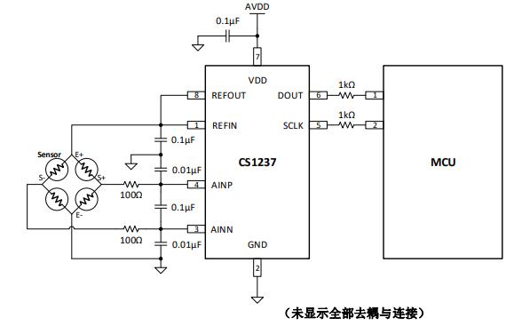 CS1237和CS1238模数转换芯片的系列问题合集