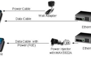 基于MAX5922的PSE系统电路的应用设计与实现