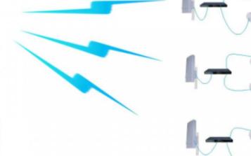 安防监控中如何选择合适的无线网桥