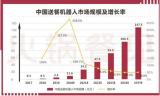 在2020年底,中国送餐机器人的市场规模已经到达11.6亿