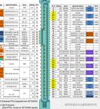 存储中NVME、PCIE和SFF8639三者有什么关系?