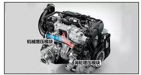 汽车发动机中常见的增压技术:涡轮增压、机械增压