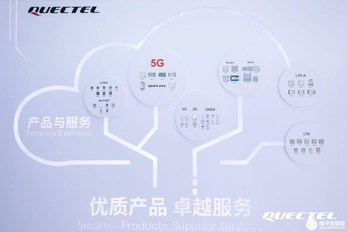 归拢碎片化需求,六大优势成就5G模组市场的先行者
