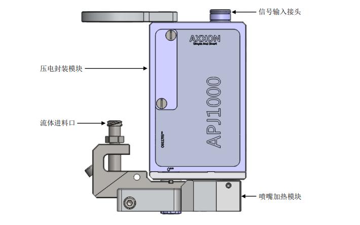 APJ1000非接触式压电喷射点胶阀的详细资料说明