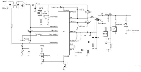 詳談氮化鎵充電器的發展趨勢及現狀