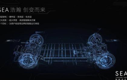"""李书福万字长文确认""""蓝色吉利行动""""失败,将组建全新纯电车公司"""