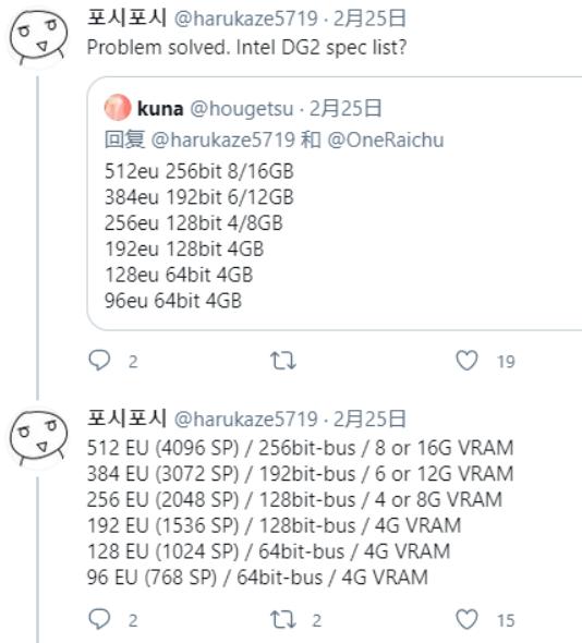 六款Intel DG2独立显卡型号曝光