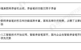 中国录音笔行业市场规模增速加快,市场同比增长10.1%
