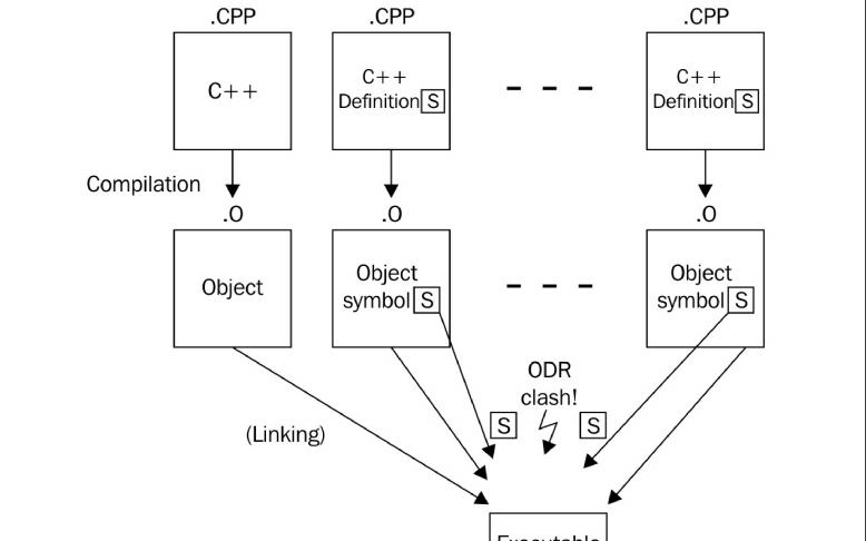 C++17 STL标准库学习教材电子书免费下载