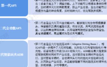 中国AFS大灯渗透率远高于ADB大灯,AFS大灯占总需求比重达81%