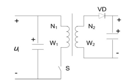 90W反激型开关电源的仿真设计的详细资料说明
