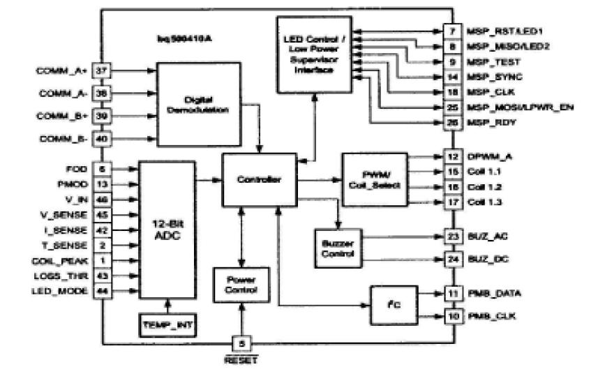 一种带金属物体检测的多线圈无线充电系统