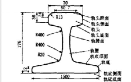 工业视觉系统及其在钢铁工业中的应用讲解
