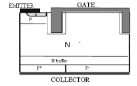 第三代半导体功率器件的资料详细介绍