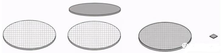 晶圓級封裝工藝過程示意圖及優缺點介紹