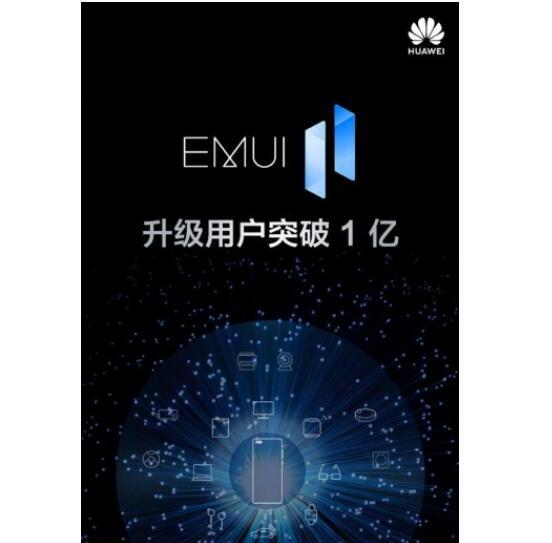 華為EMUI 11升級用戶突破1億,下一站HarmonyOS