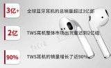 """TWS耳机""""苹果链""""的深度震荡到底传递了什么信号?"""