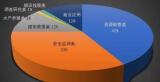 快讯:库卡销售总部正式落户上海松江综合保税区
